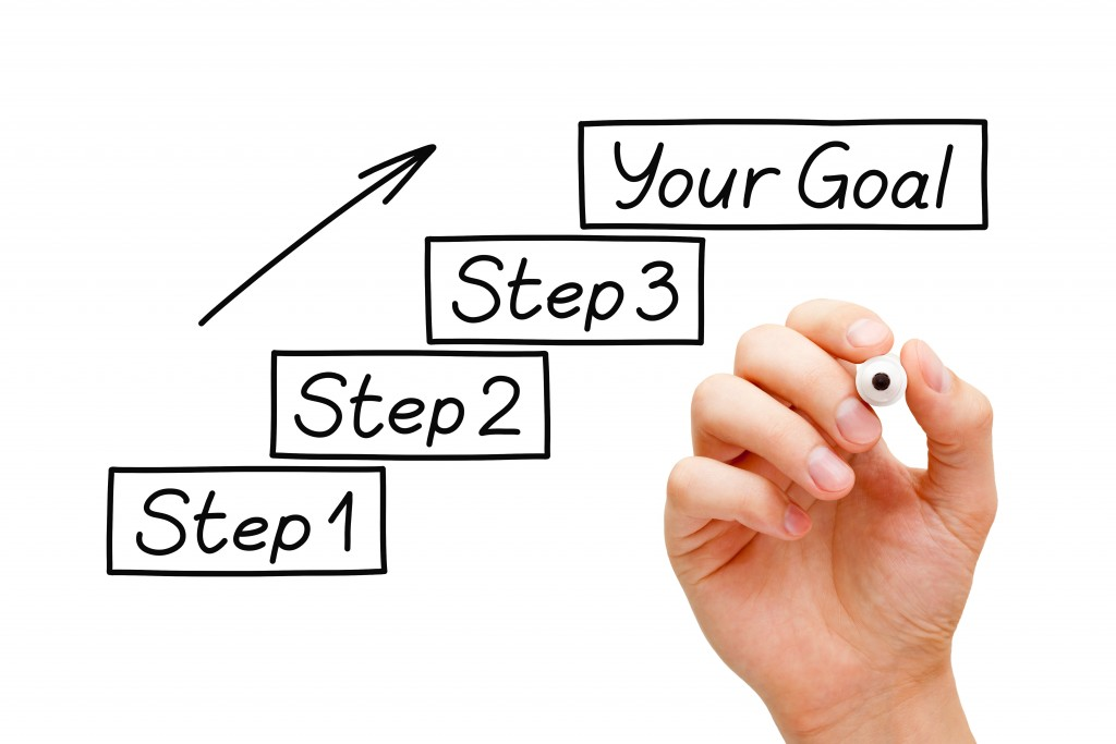 Steps to reach the goal